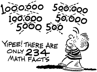 234 Math Facts: Yipee